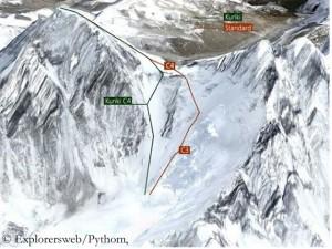 Kuriki's route